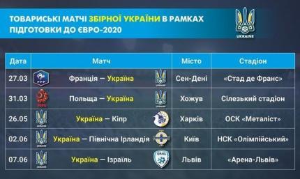 У сборной Украины самое большее количество товарищеских матчей