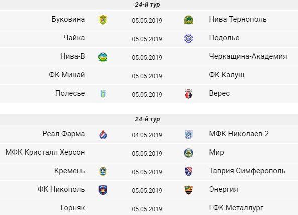Вторая лига. Анонс 24-го тура, трансляции матчей, прогнозы - изображение 1