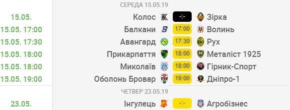 Первая лига. Чего ждать от 24-го тура, трансляции матчей онлайн и прогнозы - изображение 1
