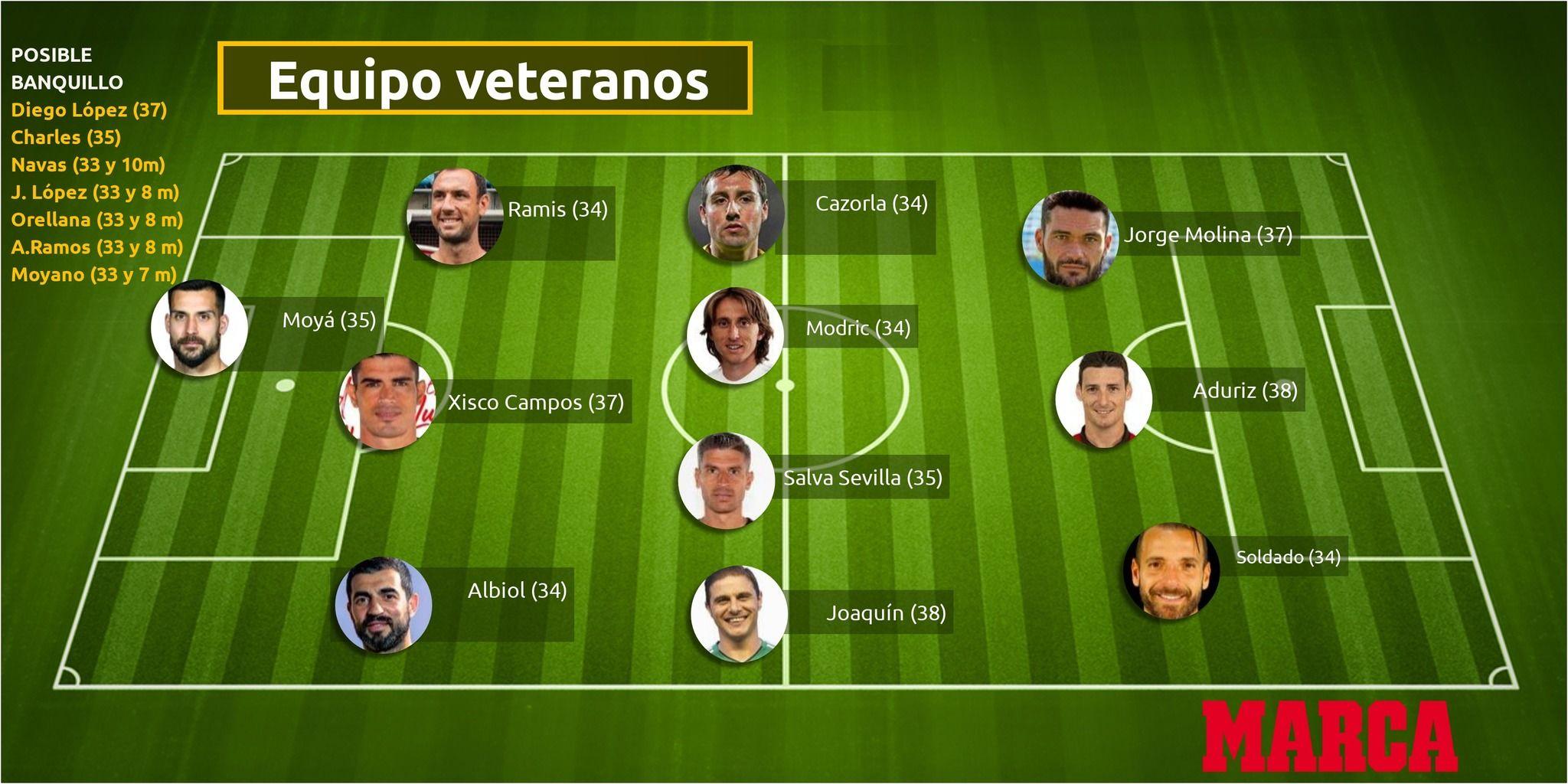 Marca включила Лунина в символическую сборную молодых игроков Ла Лиги - изображение 2
