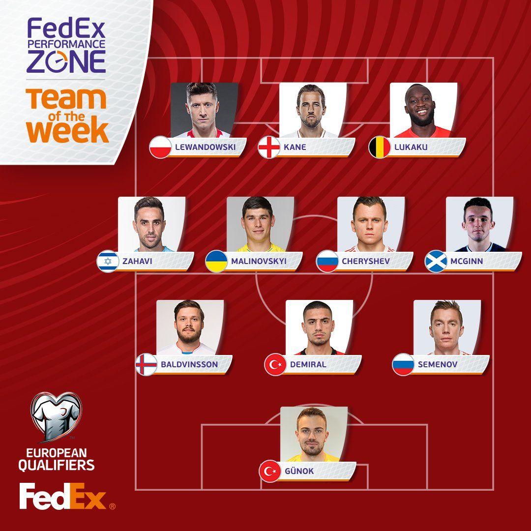 Евро-2020. Малиновский - в сборной недели от УЕФА - изображение 1