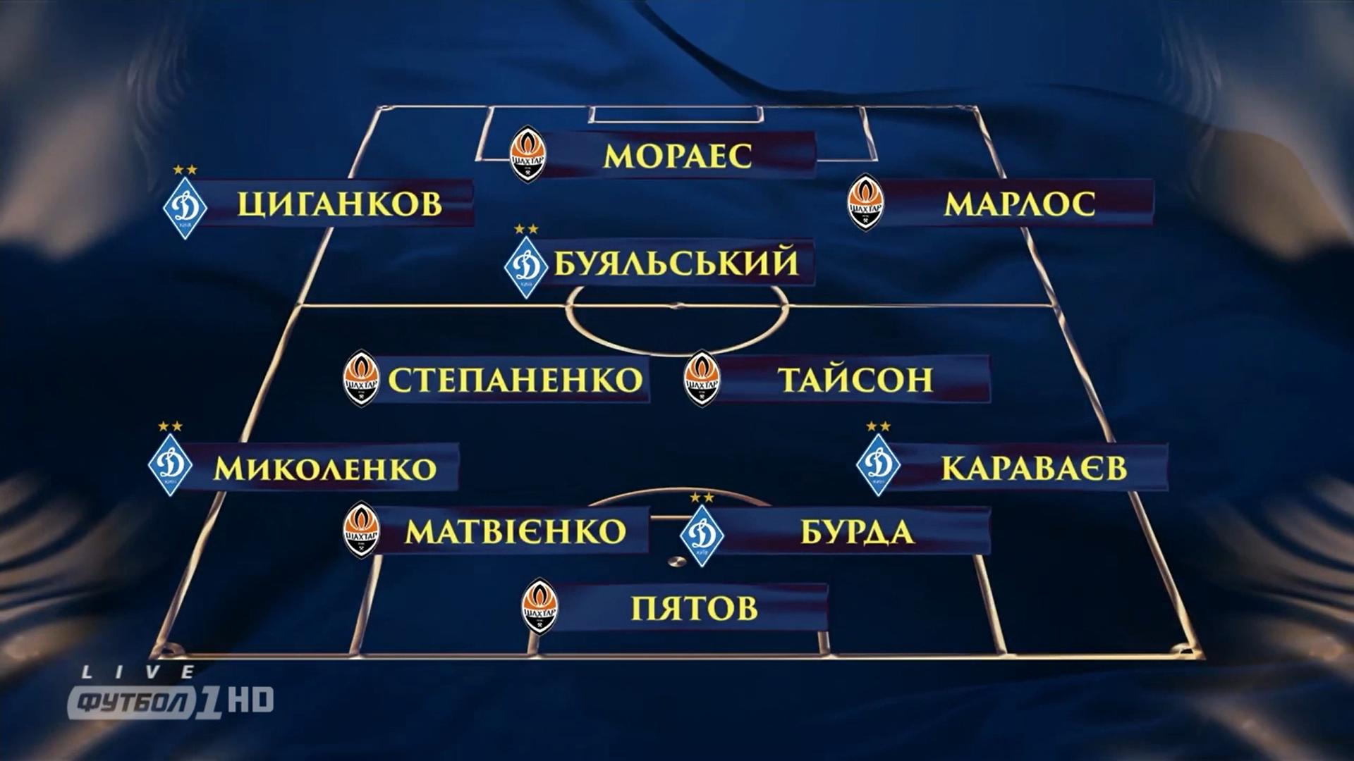 Пять динамовцев и шесть горняков вошли в символическую сборную года в Украине - изображение 1