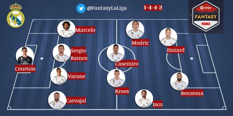 Леванте - Реал. Анонс и прогноз матча чемпионата Испании - изображение 1