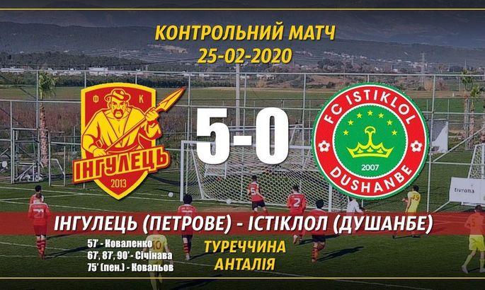 Разбили чемпиона Таджикистана. Ингулец - Истиклол 5:0. Обзор матча