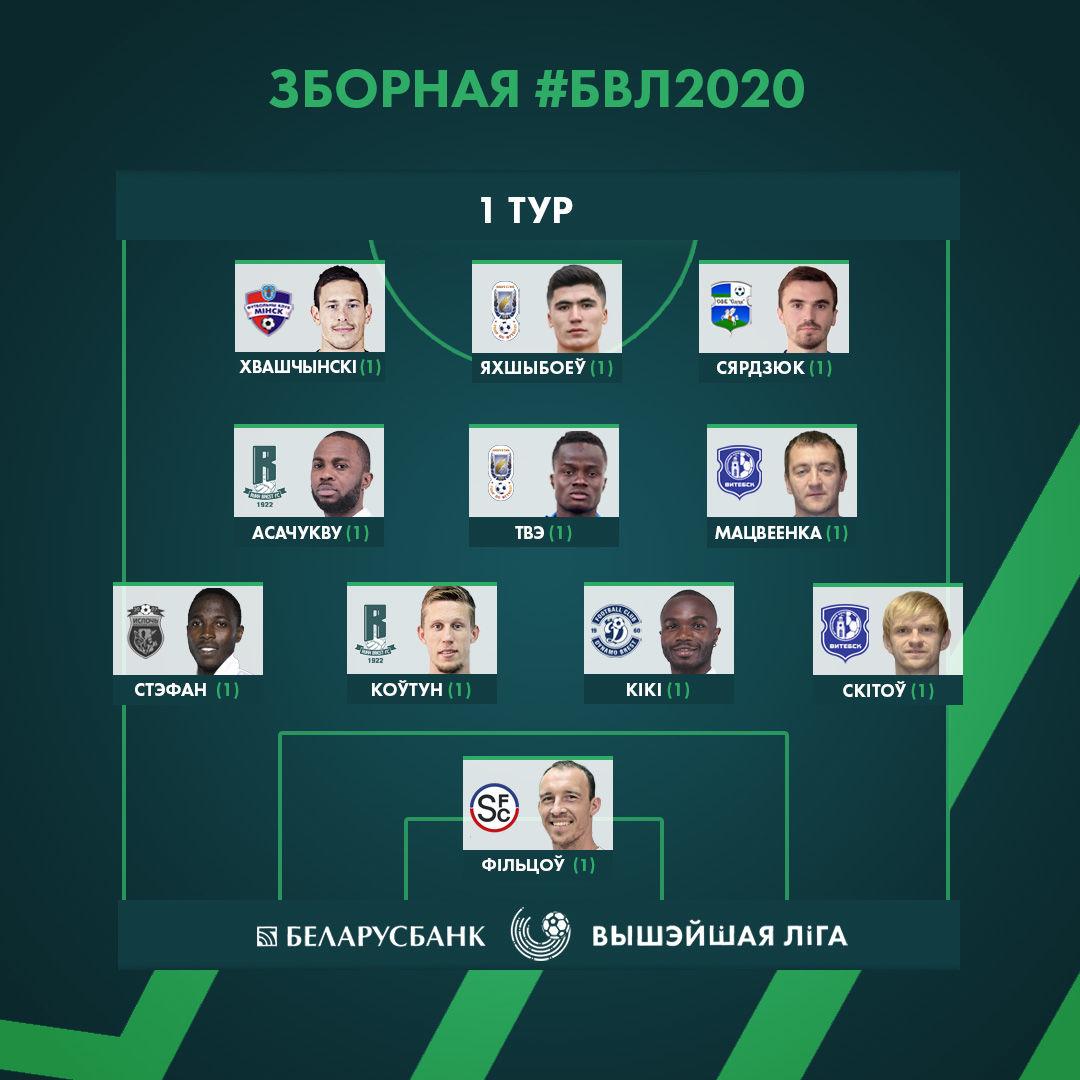 Украинец Ковтун - в символической сборной 1-го тура чемпионата Беларуси - изображение 1
