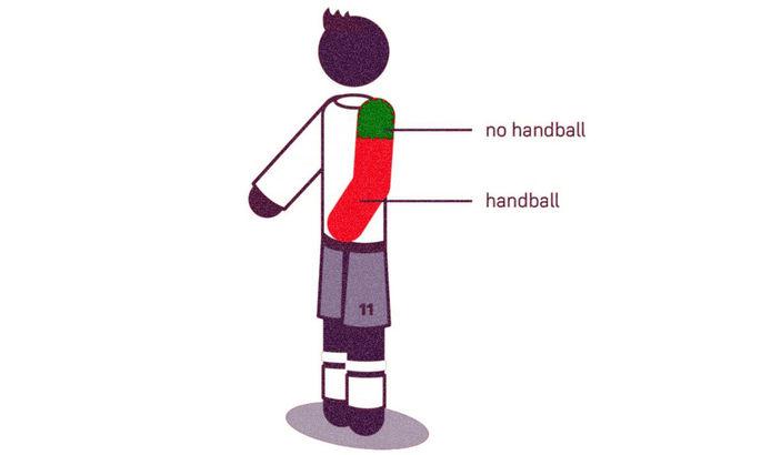 IFAB внес некоторые поправки в правила игры рукой, офсайда и VAR