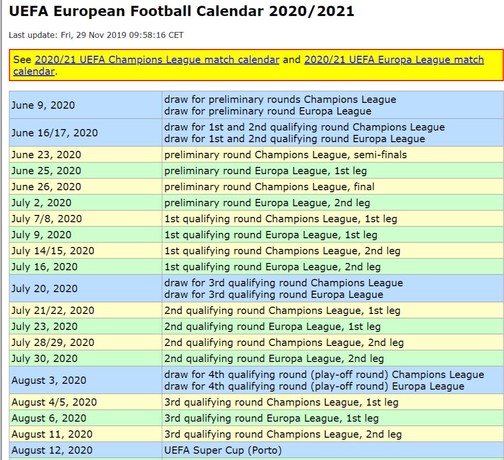 Кубок может нивелировать смысл плей-оффа за ЛЕ. А также другие особенности украинской заявки на еврокубки 2020/21 - изображение 1