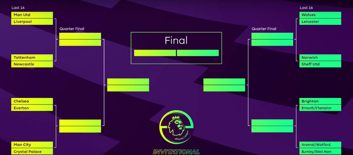 Брайтон обіграв Астон Віллу 6:1 в першому раунді турніру АПЛ по FIFA 20 - изображение 1
