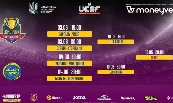Cборная Украины сыграет с Северной Македонией в 1/4 турнира по PES 2020