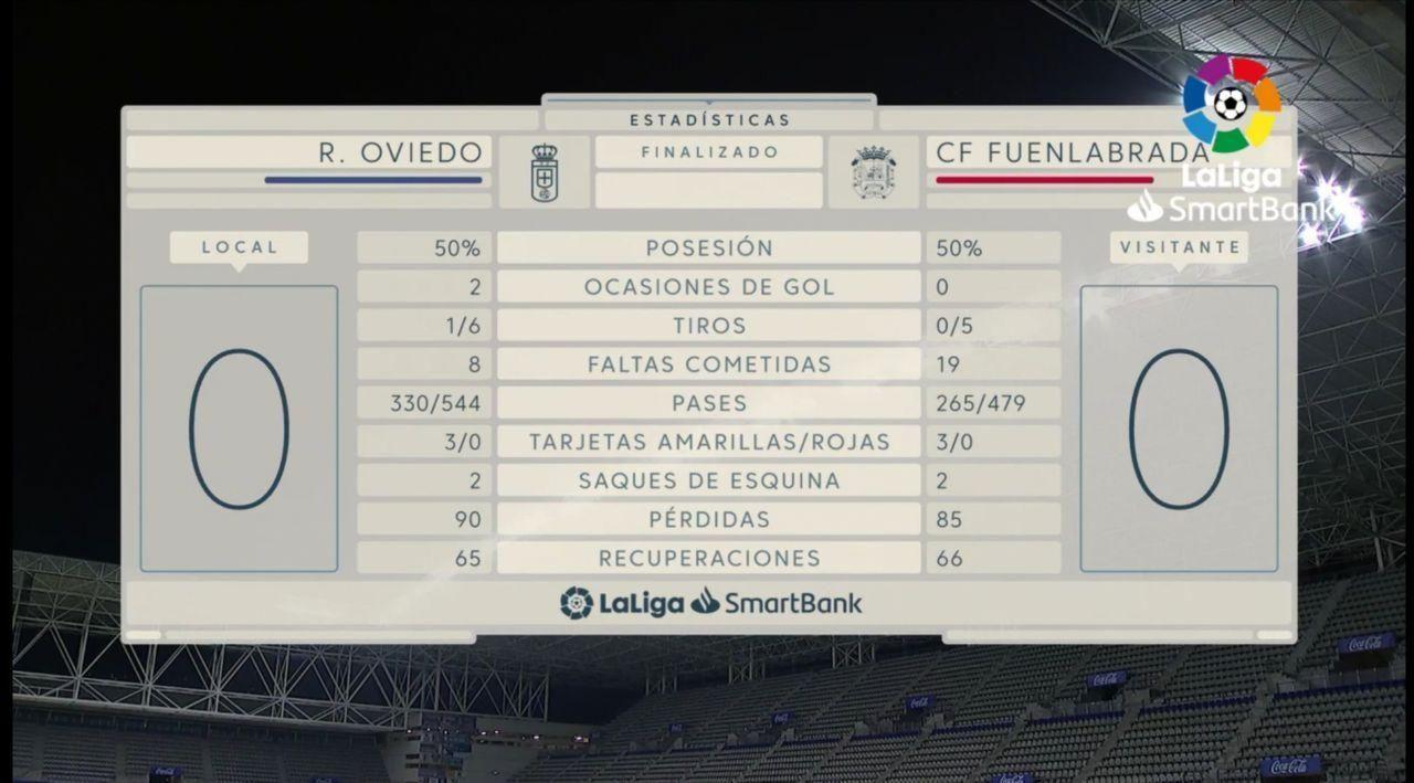 Лунин остался без работы в матче 35-го тура Сегунды - изображение 1
