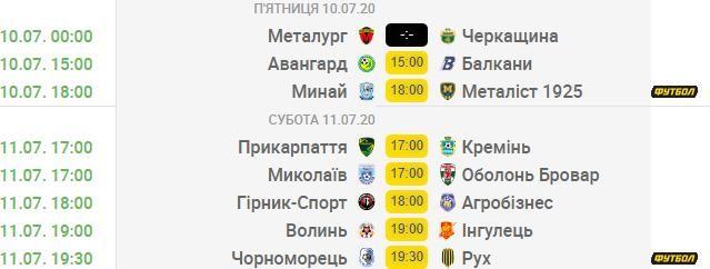 Тяжелые выезды лидеров и мотивация Черноморца - анонс 23-го тура Первой лиги от UA-Футбол - изображение 1