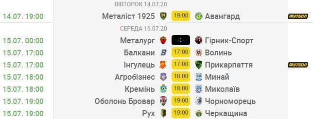 Перша перемога Руху і принциповий матч Ковальця - очікування редакції UA-Футбол від 24-го туру Першої ліги - изображение 1
