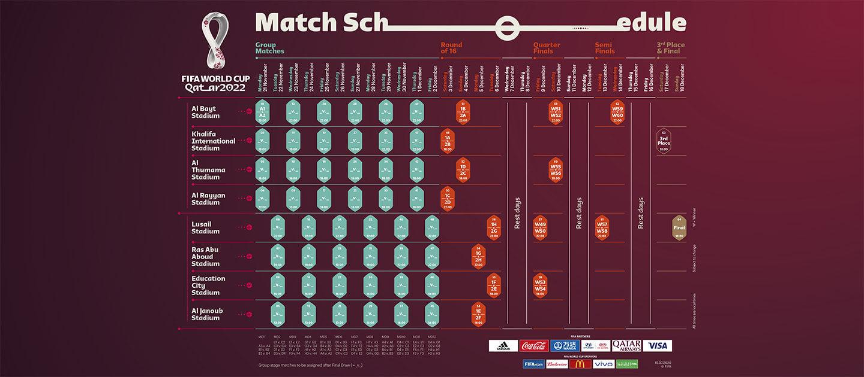 Стали известны точные даты проведения ЧМ-2022 в Катаре - изображение 1