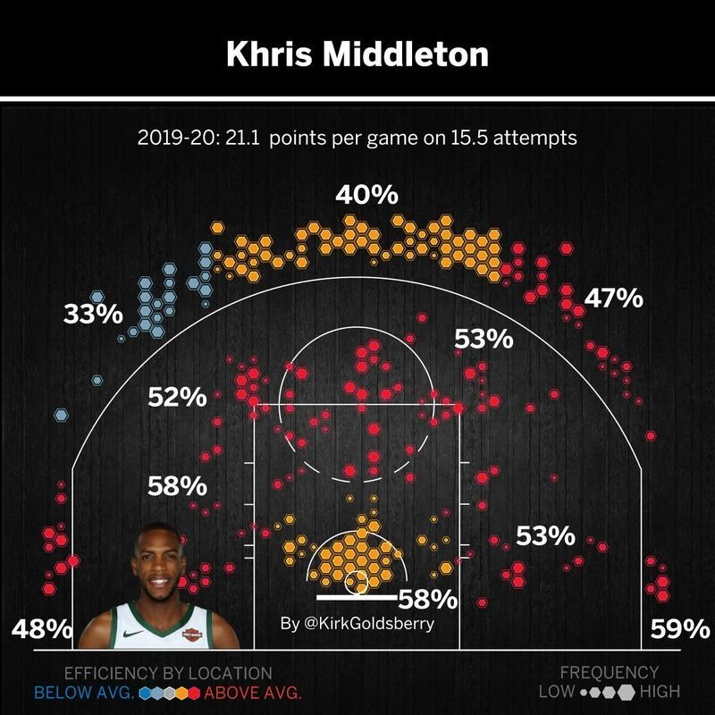 Рестарт сезону в НБА: 8 гравців, які можуть вплинути на долю плей-офф - изображение 2