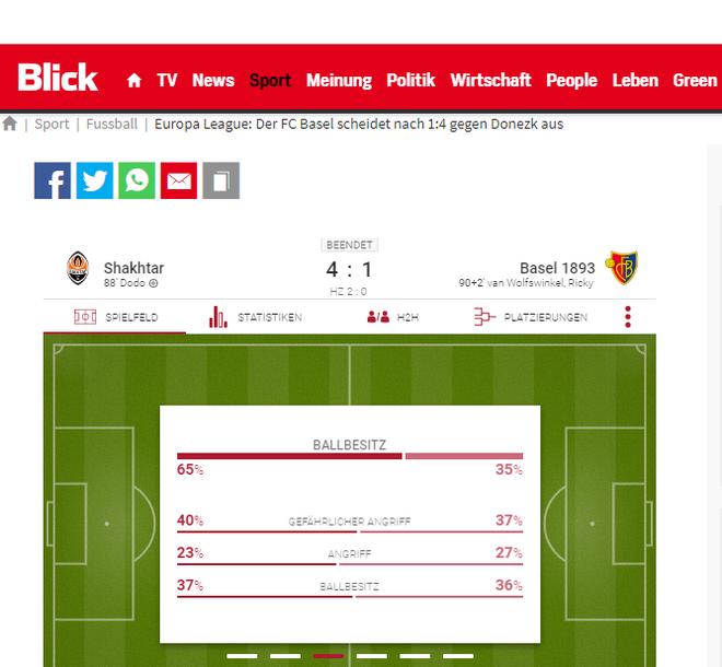 Шахтер не по зубам Базелю. Обзор швейцарских СМИ после матча Лиги Европы - изображение 3