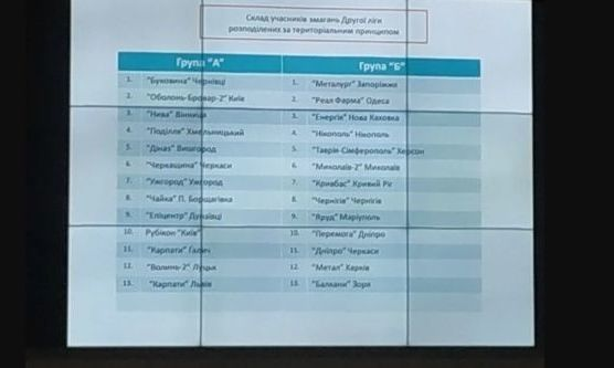 Объявлен состав участников и групп во Второй лиге сезона 2020/21
