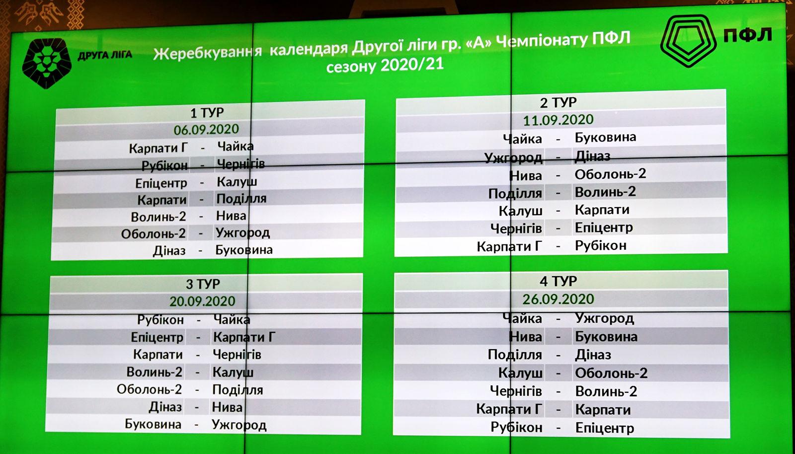 Відбулося жеребкування календаря Другої ліги сезону 2020/21 - изображение 1