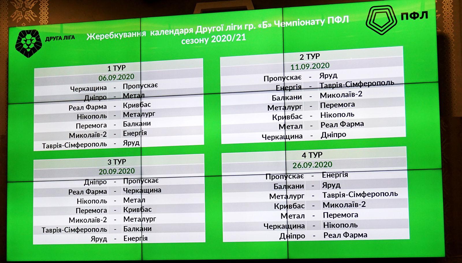Відбулося жеребкування календаря Другої ліги сезону 2020/21 - изображение 2