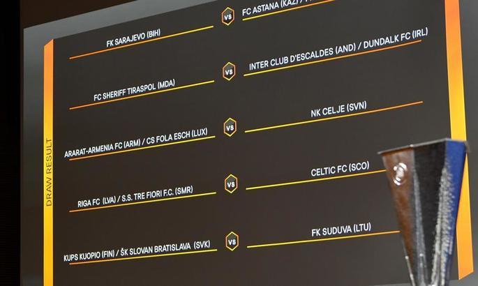 Результаты жеребьевки третьего раунда квалификации Лиги Европы