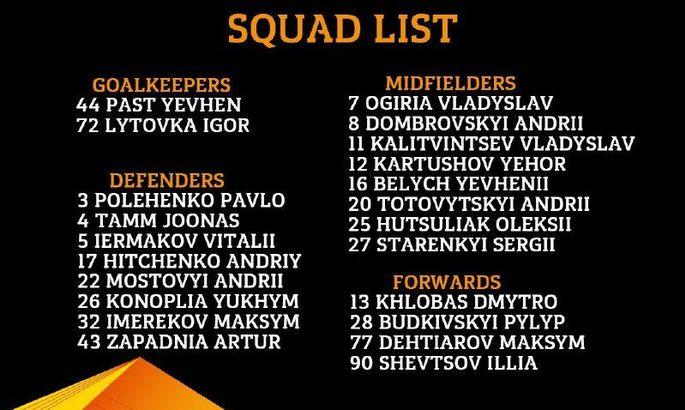 Десна объявила состав, который отправится в Германию на поединок Лиги Европы