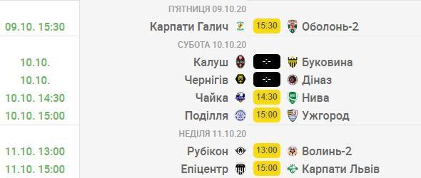 Матчи лидеров групп между собой, Кривбасс пока не играет - анонс 6-го тура Второй лиги - изображение 1