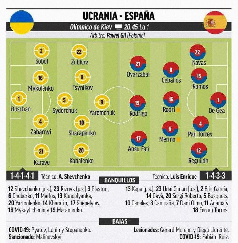 Каравэ, Цыников, Шарапенко: Marca удивила ориентировочным составом сборной Украины - изображение 1