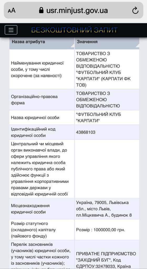 Юрчишин и Тлумак во главе. Во Львове создан новый ФК Карпаты - изображение 1