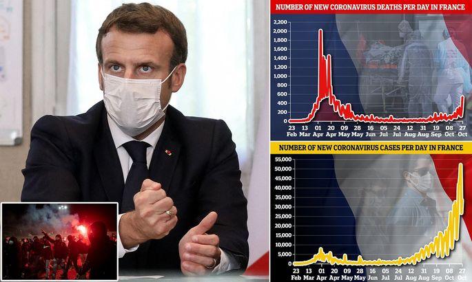 Чемпионат оставили, Кубок перенесли: во Франции резко ужесточили карантин