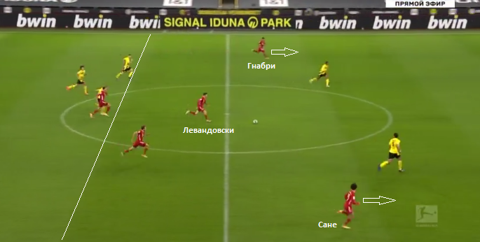 О трендах современного футбола на примере тактического анализа матча Боруссия - Бавария  - изображение 10