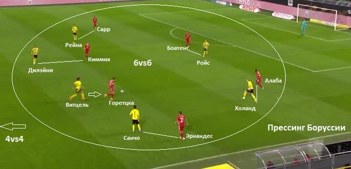 О трендах современного футбола на примере тактического анализа матча Боруссия - Бавария  - изображение 13