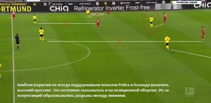 О трендах современного футбола на примере тактического анализа матча Боруссия - Бавария  - изображение 14