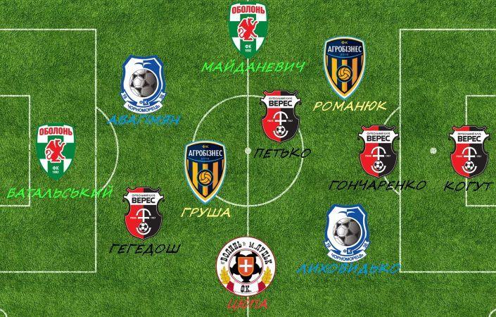 Збірна півріччя чемпіонату Першої ліги від UA-Футбол - изображение 1