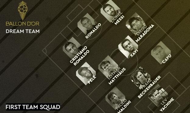 Мессі та Роналду, Пеле та Марадона. France Football назвав збірну мрії