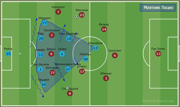 Реальний рівень Фонсеки. Тактичний аналіз матчу Лаціо - Рома - изображение 9