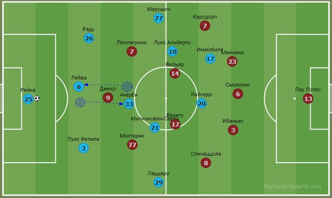 Реальний рівень Фонсеки. Тактичний аналіз матчу Лаціо - Рома - изображение 12