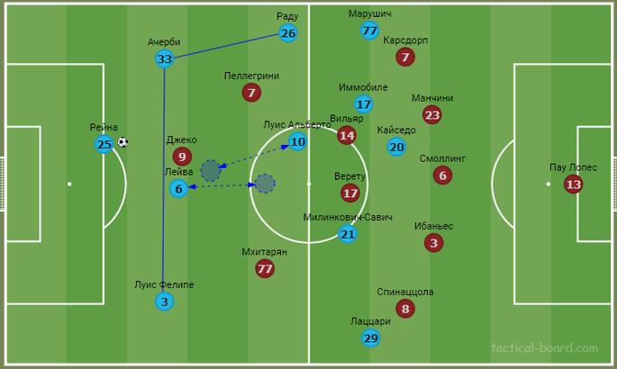 Реальний рівень Фонсеки. Тактичний аналіз матчу Лаціо - Рома - изображение 13