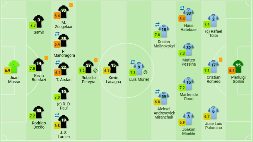 Малиновский – лучший игрок матча Удинезе – Аталанта по оценкам SofaScore - изображение 1