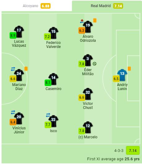 Лунін отримав низький бал за свій дебютний поєдинок у складі Реалу - изображение 1