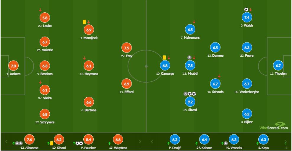 WhoScored признал Шведа лучшим игроком матча против Васланд-Беверена - изображение 1