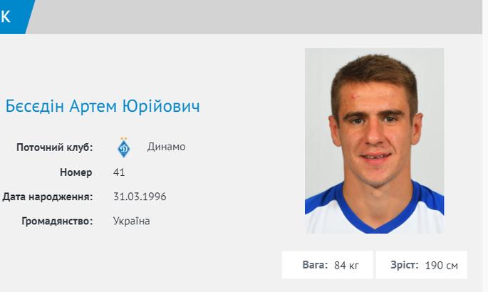 Беседин и Сидклей внесены в заявку Динамо