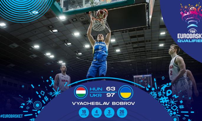 Украина громит Венгрию в отборе на Евробаскет: лучшие моменты матча. ВИДЕО