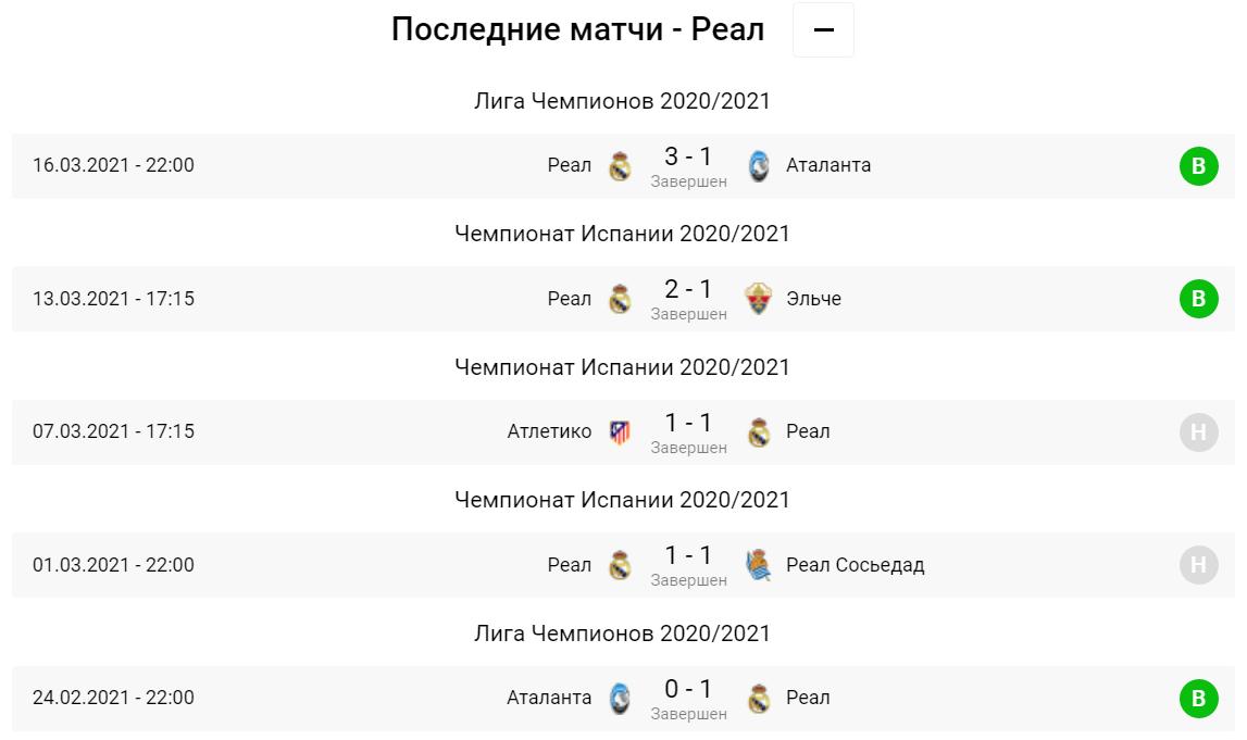 Celta - Real Madrid.  Anuncio y predicción del partido de Liga española del 20/03/2021 - image 2