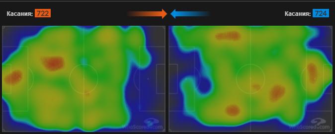 Дуэль джокеров в дьявольском дерби. Тактика в матче Милан - Манчестер Юнайтед - изображение 3