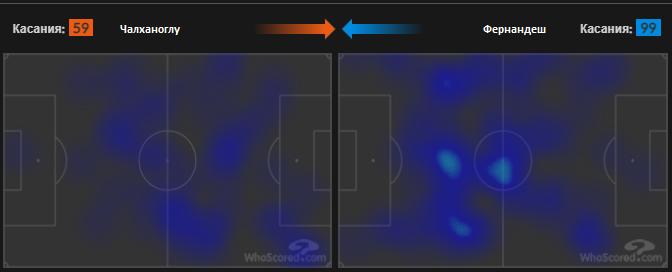 Дуэль джокеров в дьявольском дерби. Тактика в матче Милан - Манчестер Юнайтед - изображение 4