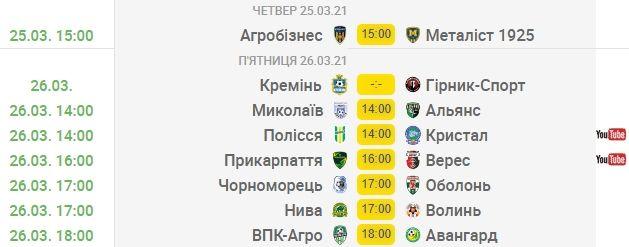 I'm coming home, Полісся знову житомирське - анонс 18-го туру Першої ліги - изображение 1