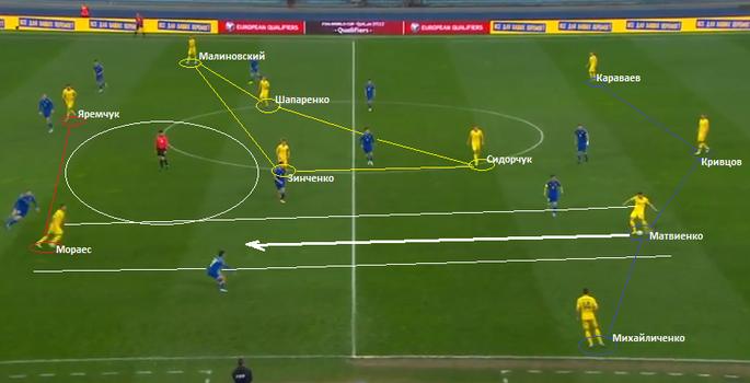Недоразумение, от которого будет польза на Евро-2020. Тактика в матче Украина - Казахстан - изображение 7