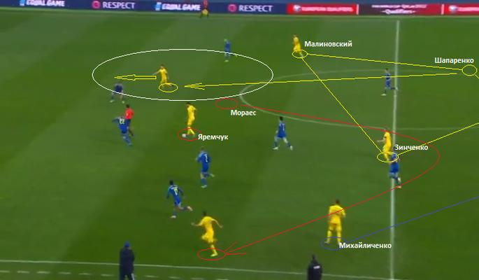 Недоразумение, от которого будет польза на Евро-2020. Тактика в матче Украина - Казахстан - изображение 9