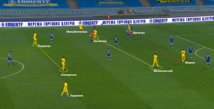 Недоразумение, от которого будет польза на Евро-2020. Тактика в матче Украина - Казахстан - изображение 10