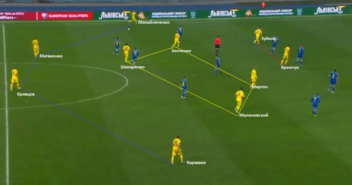 Недоразумение, от которого будет польза на Евро-2020. Тактика в матче Украина - Казахстан - изображение 11