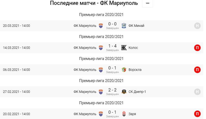 Мариуполь - Ингулец. Анонс и прогноз на матч УПЛ на 03.04.2021 - изображение 1